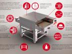 Quick Operation and Maintenance Tutorial for the TS Electric Stone Conveyor Oven